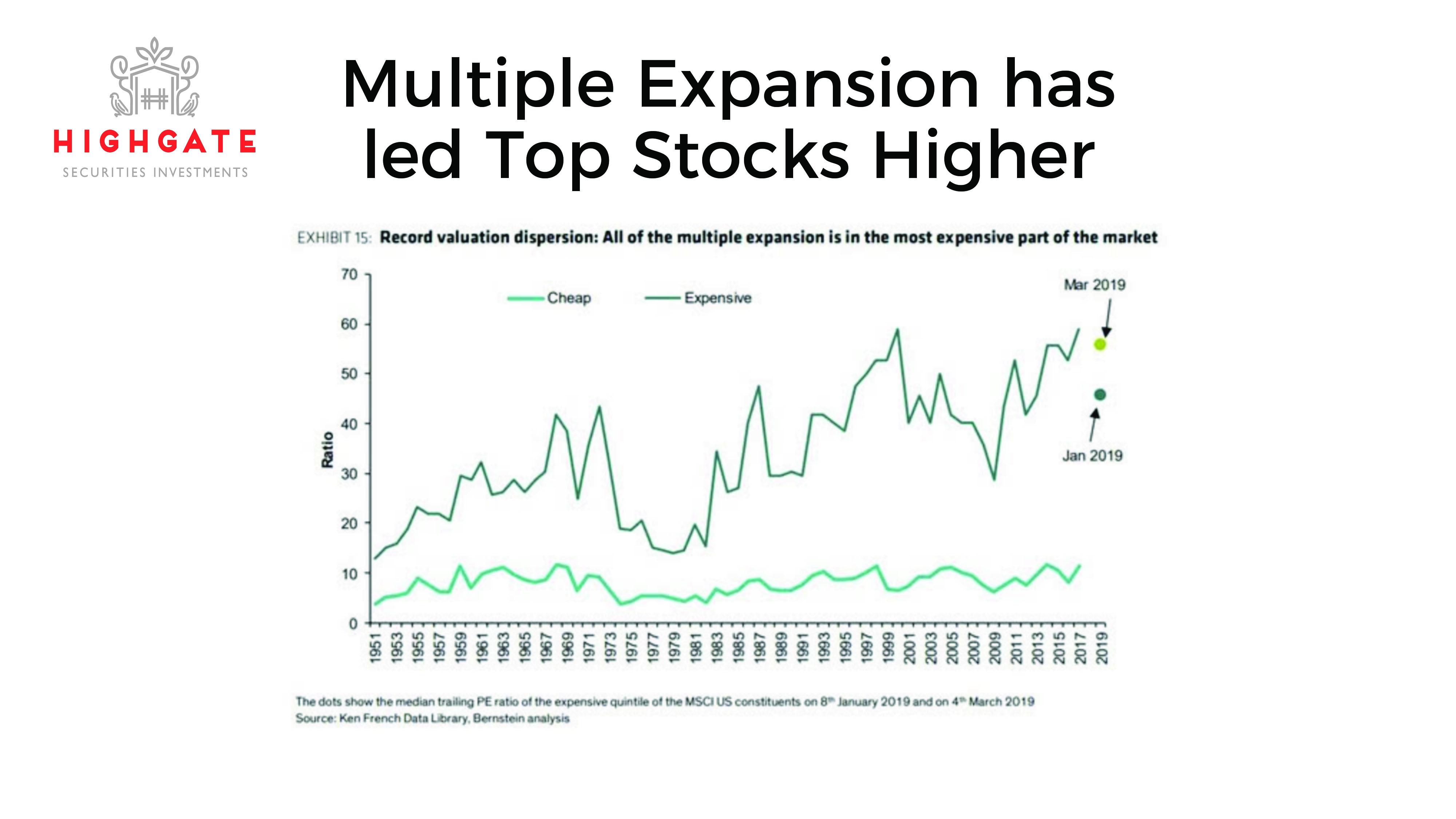 Growth v. Value Investing-14