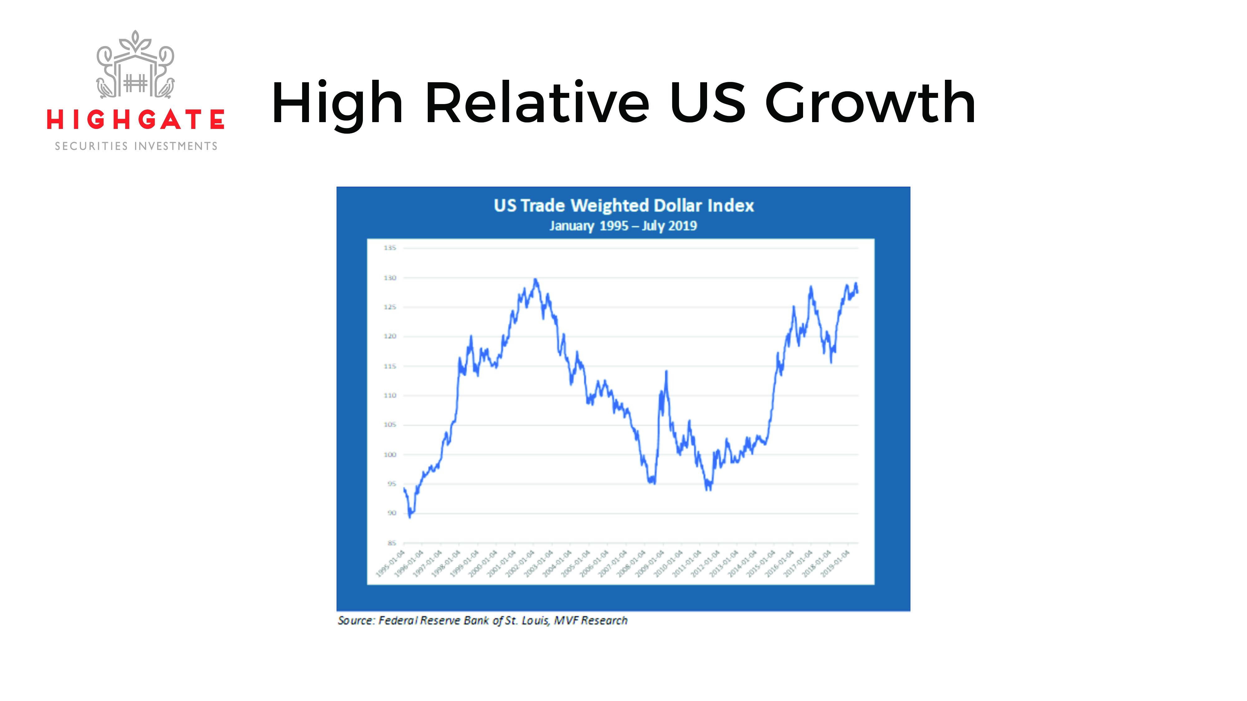 Growth v. Value Investing-16