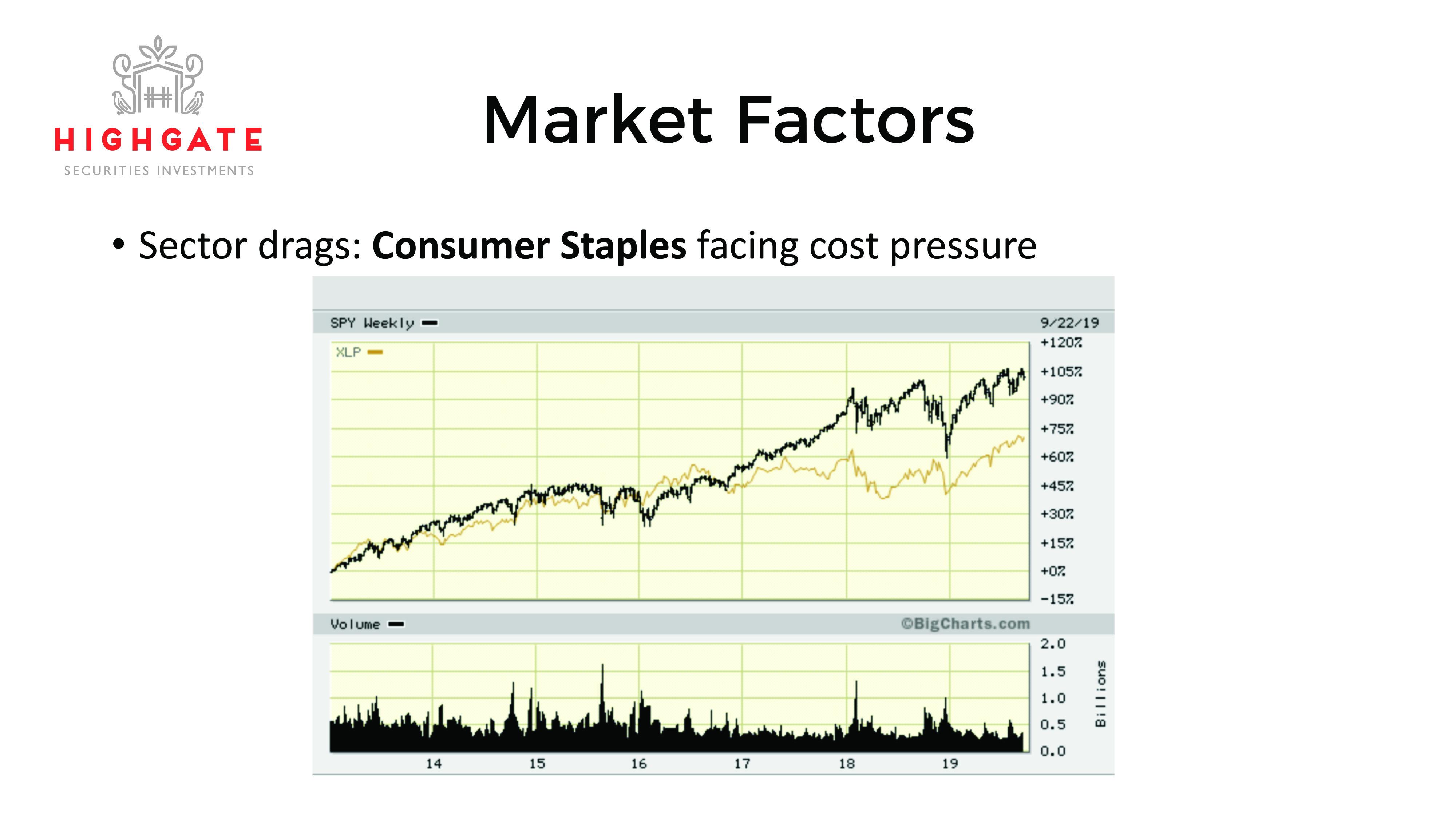 Growth v. Value Investing-19