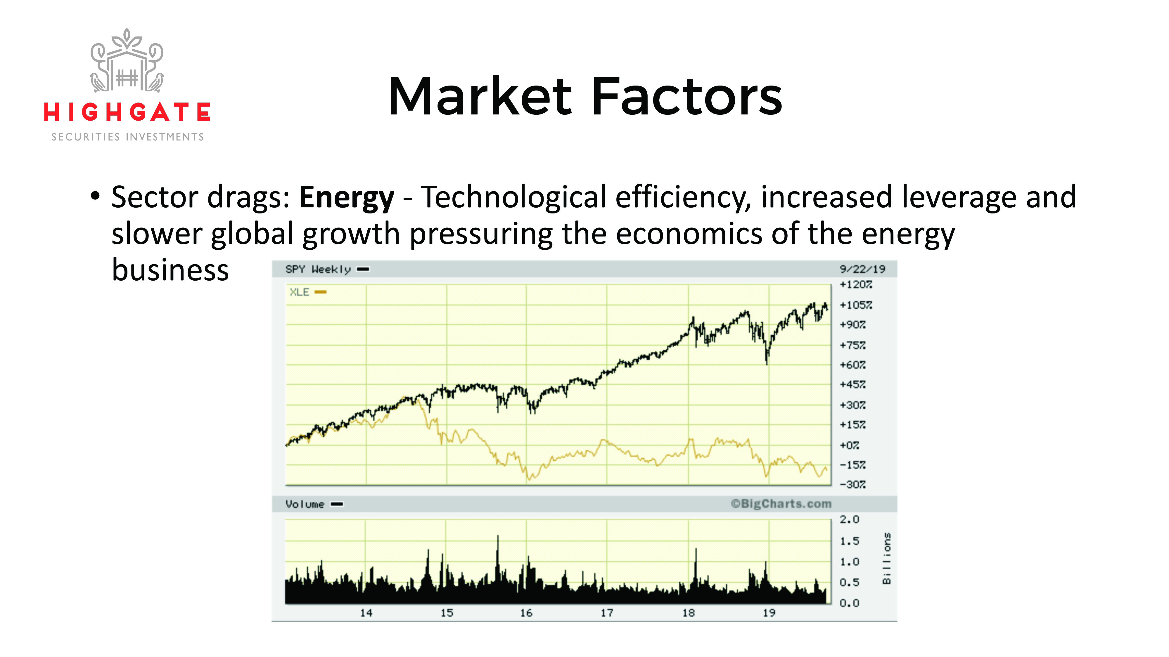 Growth v. Value Investing-20