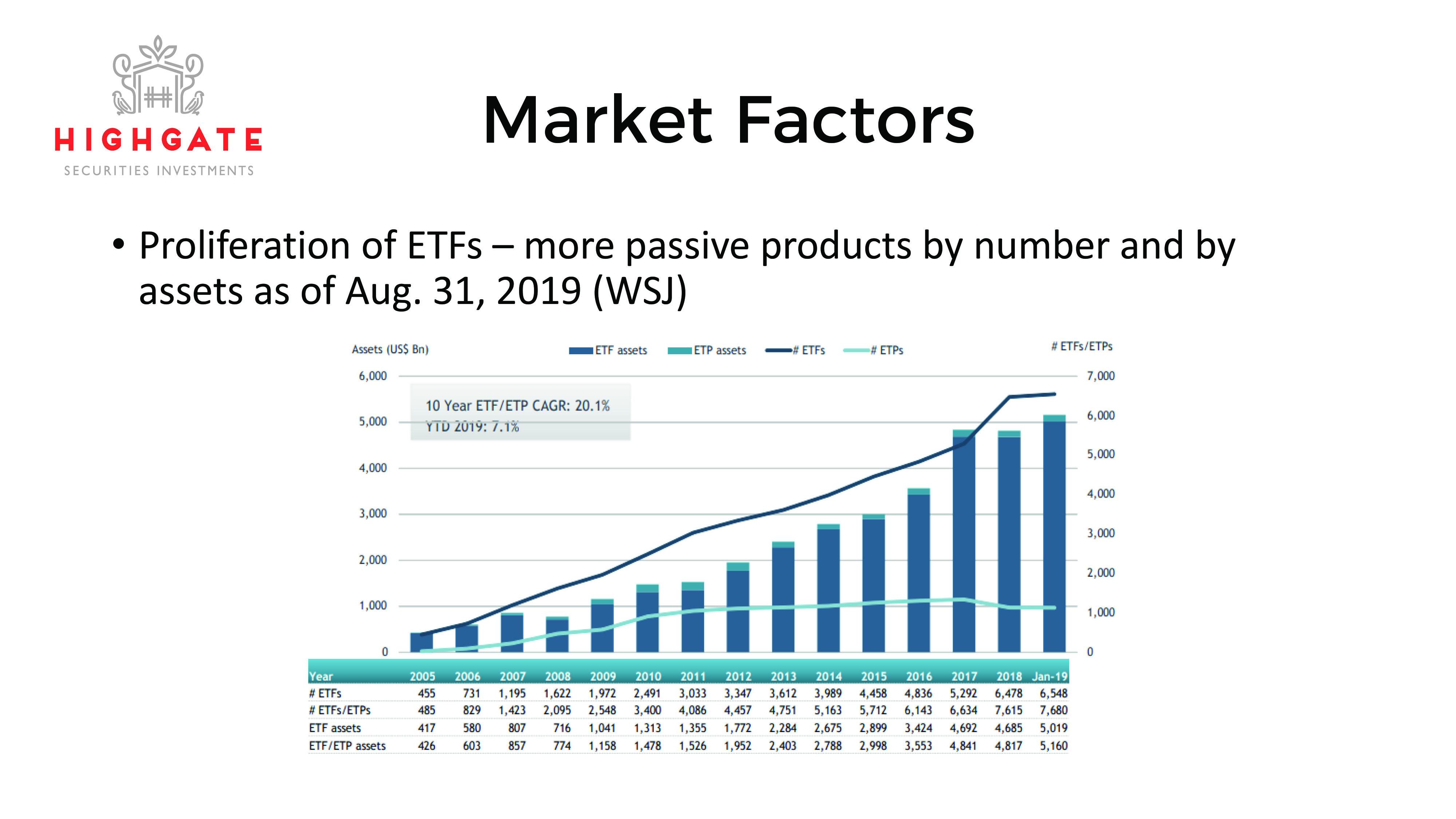 Growth v. Value Investing-23