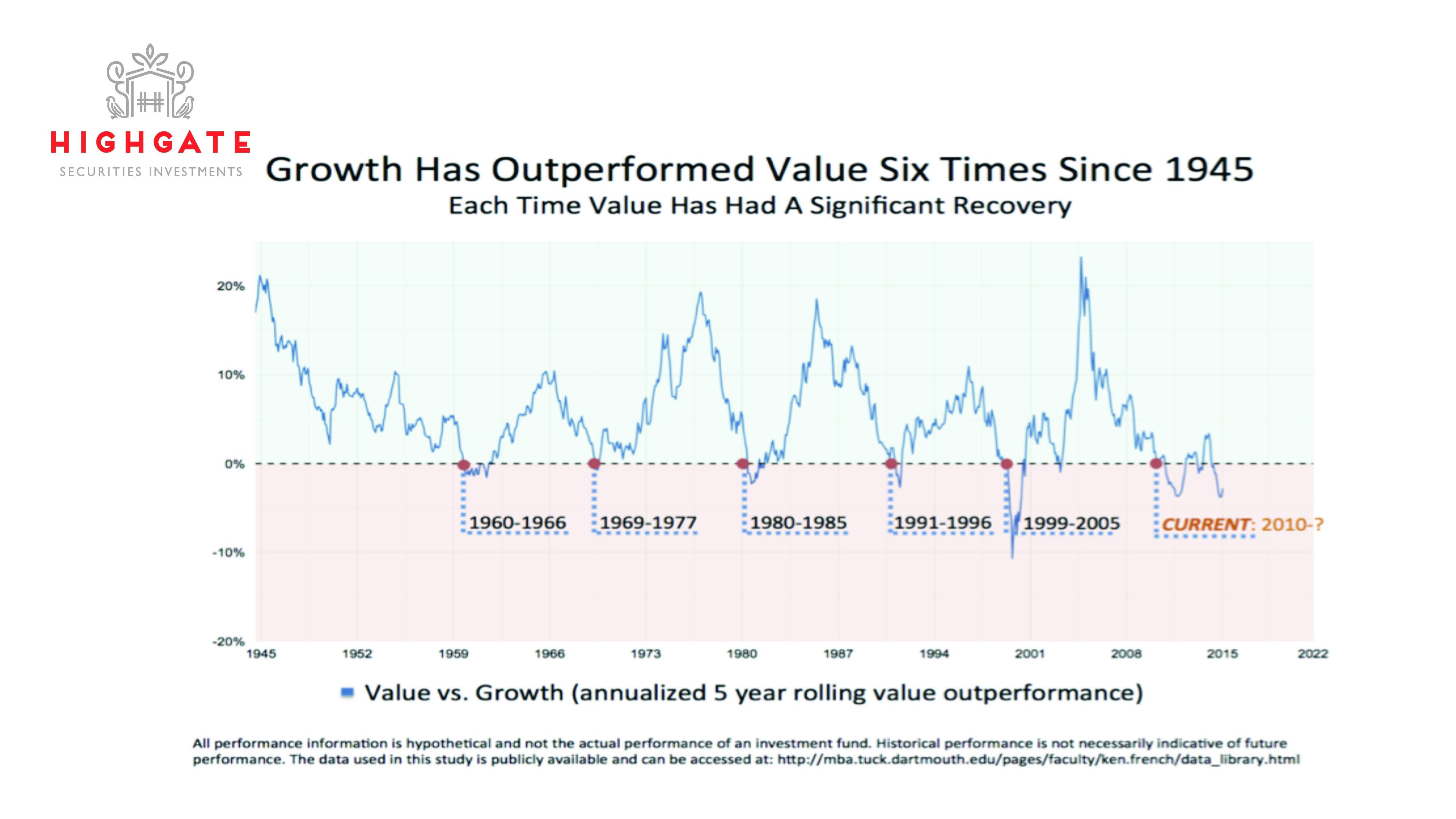 Growth v. Value Investing-7